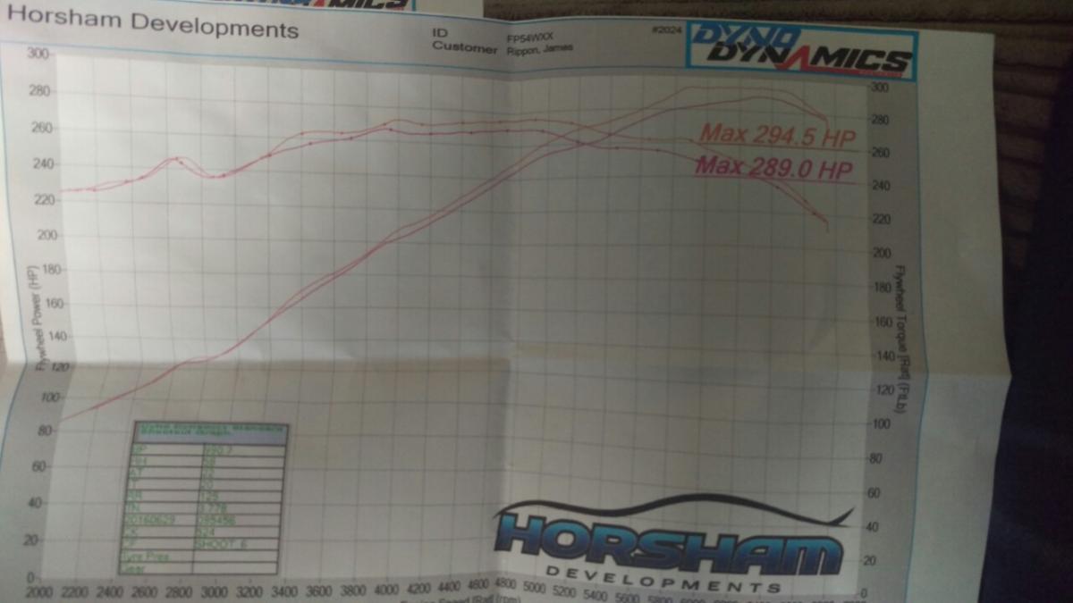 Dyno results info thread - Page 9 - Performance - 350Z & 370Z UK