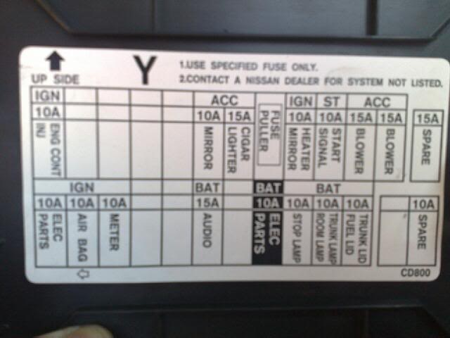 R34 Interior Fuse Box Translation : Faq jdm interior fuse box translation z