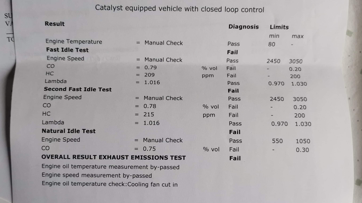 Failed emissions with HFC's - Exhaust - 350Z & 370Z UK